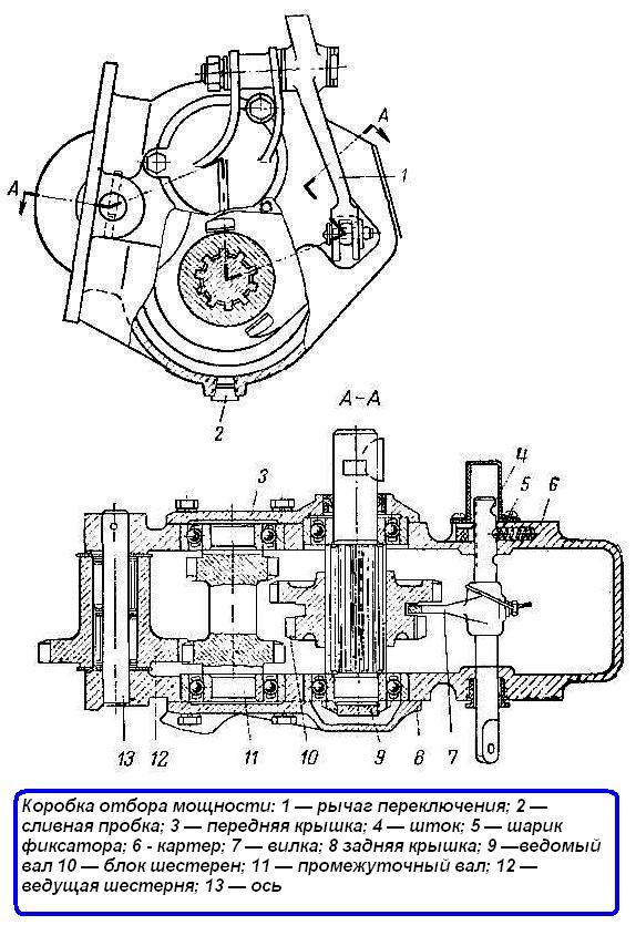 Двигатель москвич 1