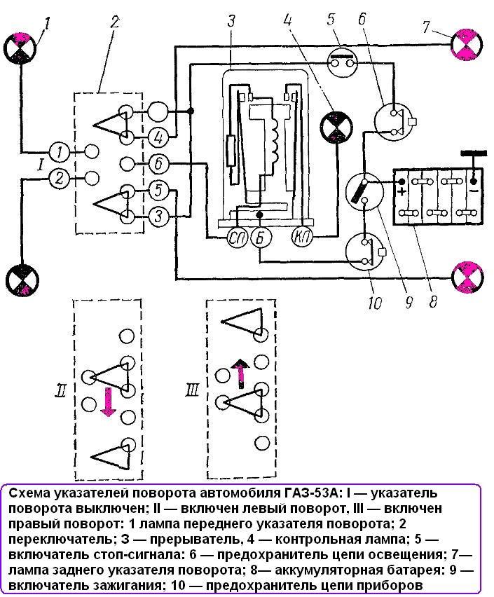 Схема поворотов схема подключения фото 815