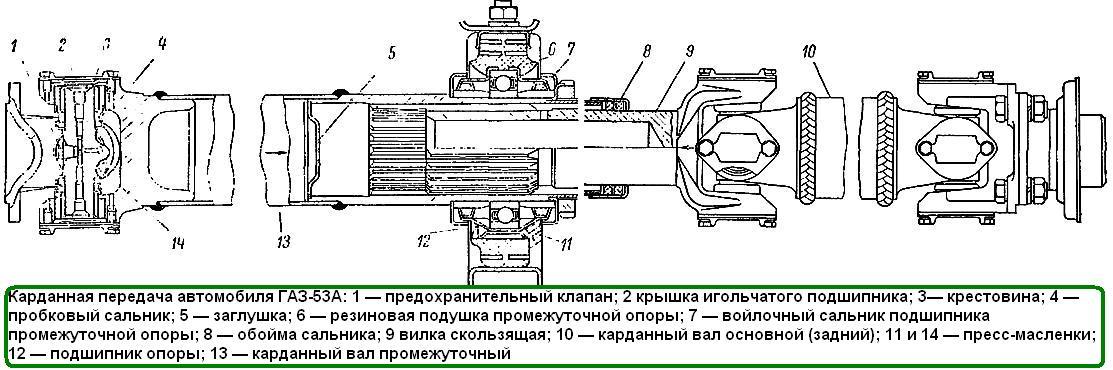 Кардан газ 3307 схема