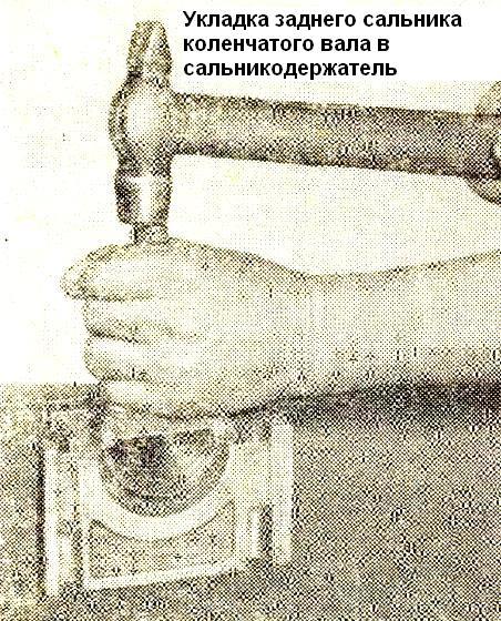 Канавки под стопорные кольца корпус