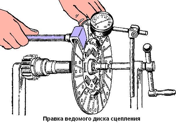 Конструкция и ремонт сцепления ГАЗ-66, ГАЗ-53
