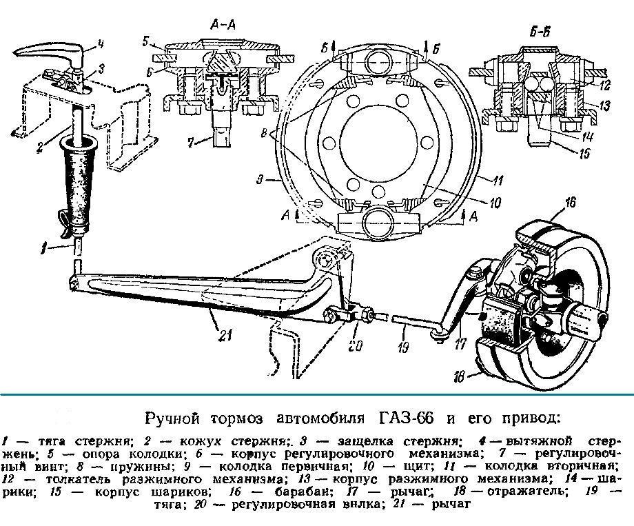 компрессор газ 66 технические характеристики